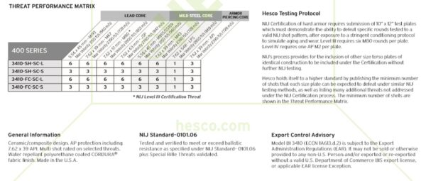 HESCO 3410 - 400 Series Armor Level 3+ Stand Alone Plate