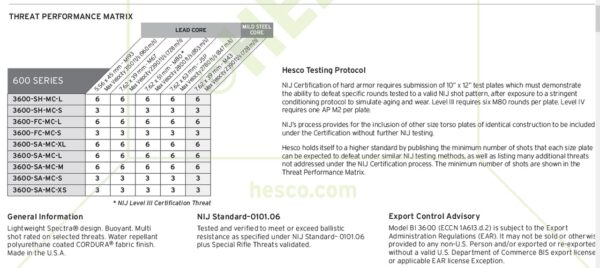 HESCO 3600 - 600 Series Armor Level 3 Stand Alone Plate