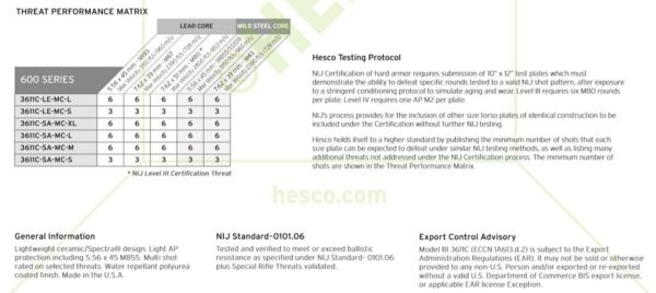 HESCO 3611C - 600 Series Armor Level 3+ Stand Alone Plate - Polyurea Coated