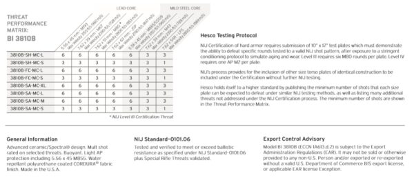 HESCO 3810B Buoyant - 800 Series Armor 3+ Advanced lightweight protection with additional special threat coverage
