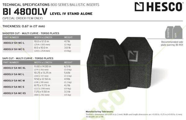 HESCO 4800LV - 800 Series Armor Lightweight Level 4 Plate Using Next Gen Materials and Technology
