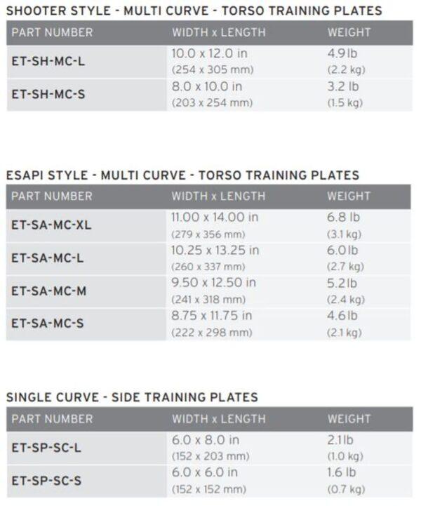 HESCO Non Ballistic Training Plates