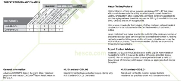 HESCO Rifle Rated Protection - Side Plates
