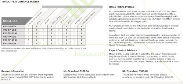 HESCO P110 Side Plates 3a Plus