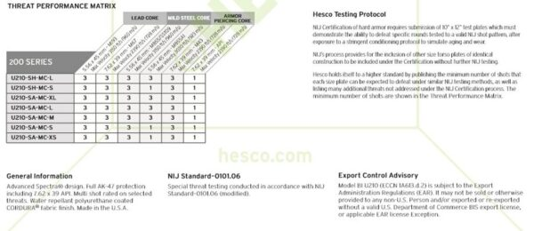 HESCO U210 - 200 Series Armor Level Rifle Special Threat Stand Alone Plate