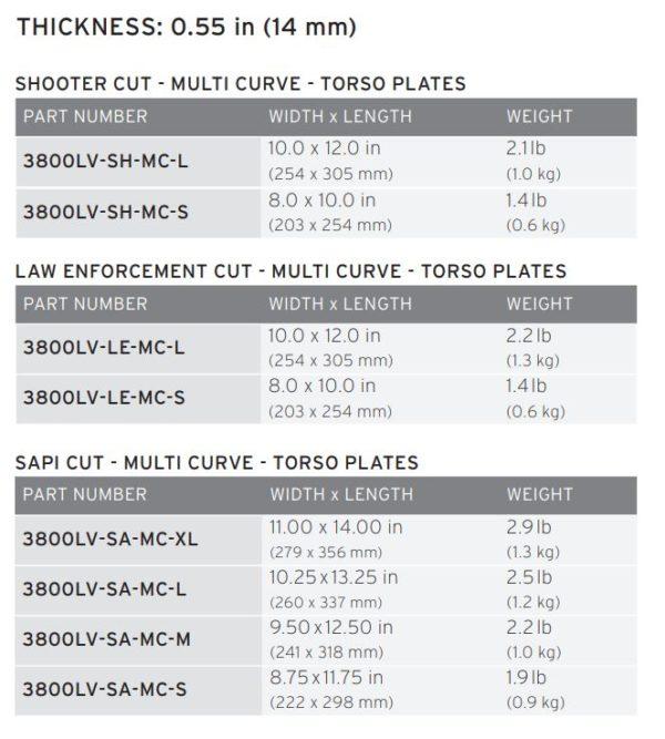 HESCO 3800LV - 800 Series Armor Lightest Level 3 ICW Plate