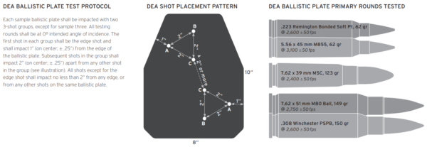 HESCO D220 - 200 Series Armor Level Rifle DEA Specification Special Threat Stand Alone Plate